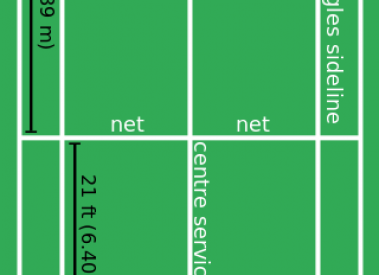Tennis court Standard Dimensions, Measurements and Net height Size