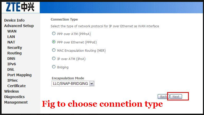 bsnl modem connection type