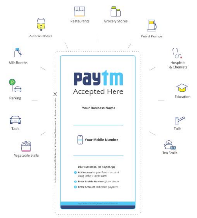 paytm-services