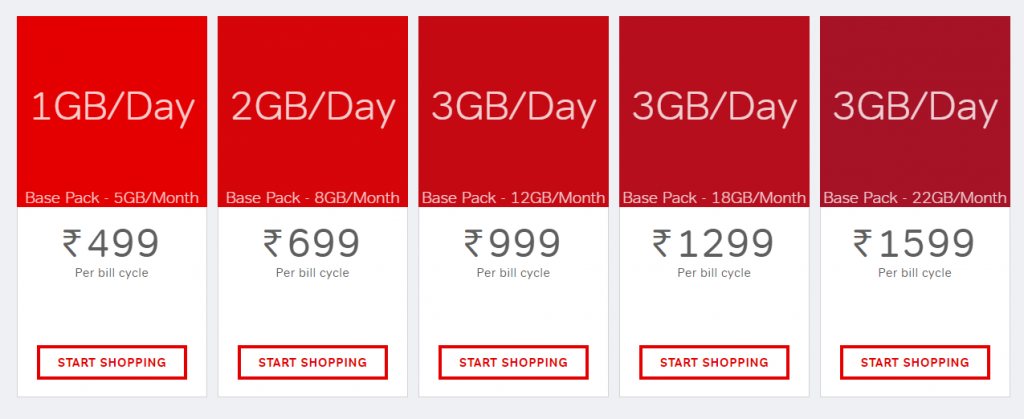 Airtel Double data offers for Prepaid Hotspot:
