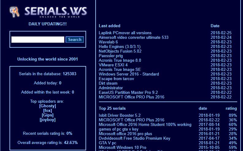 best serial key site